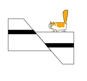 A normalfault. The cat is standing on the footwall. The dark band was once continuous across the fault. The hanging wall has moved down relative to the footwall.